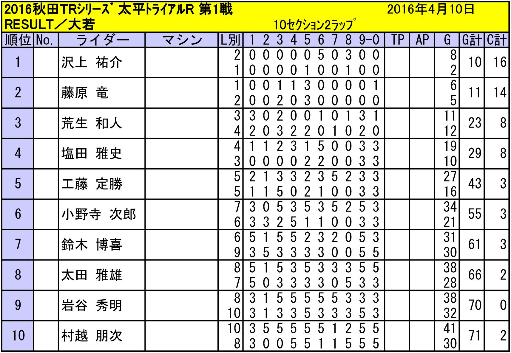 jokyu_taihei2016