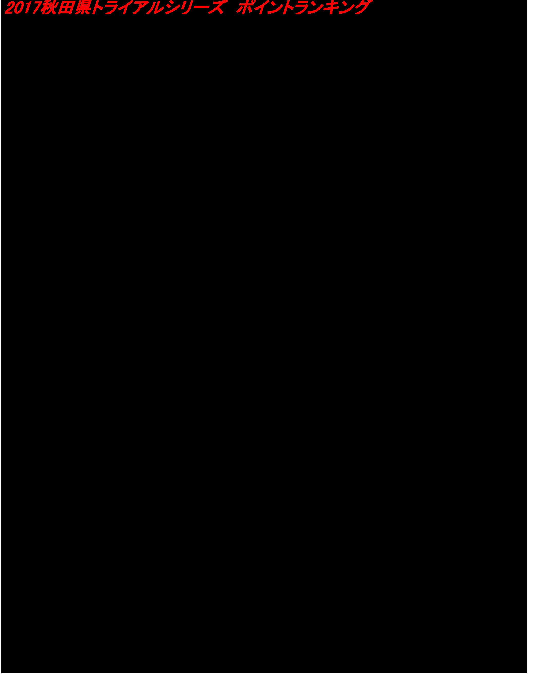 R1_0416