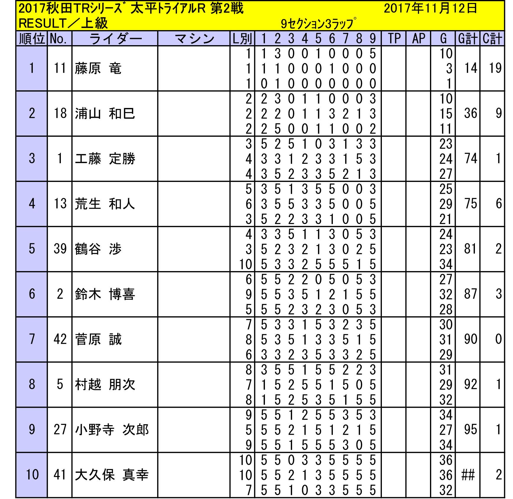 jokyu_taihei2017